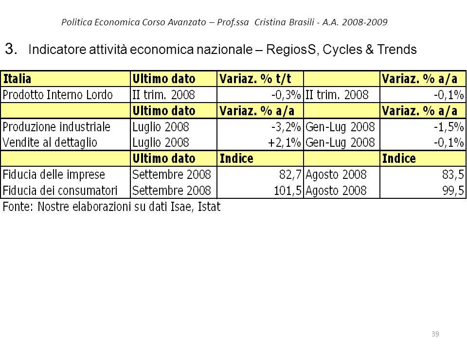 Politica Economica Corso Avanzato – Prof.ssa Cristina Brasili - A.A. 2008-2009 3. Indicatore attività economica nazionale – RegiosS, Cycles & Trends 3