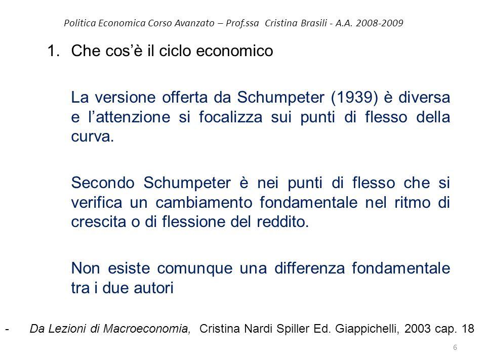 Politica Economica Corso Avanzato – Prof.ssa Cristina Brasili - A.A. 2008-2009 1.Che cosè il ciclo economico La versione offerta da Schumpeter (1939)