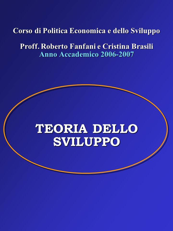 Corso di Politica Economica e dello Sviluppo Proff. Roberto Fanfani e Cristina Brasili Anno Accademico 2006-2007 TEORIA DELLO SVILUPPO
