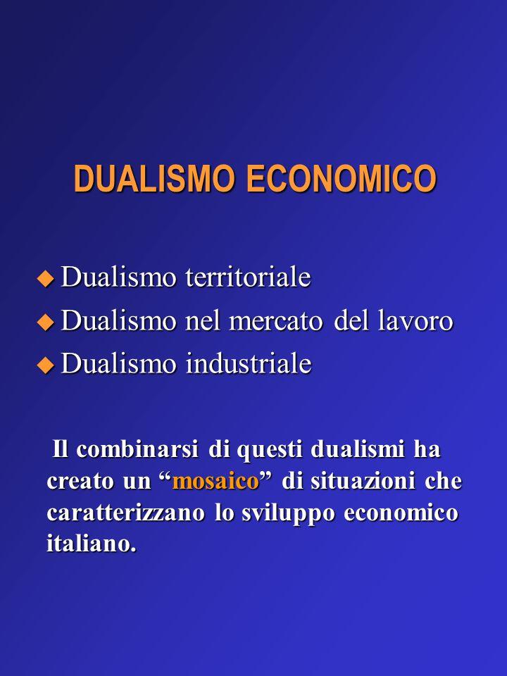 DUALISMO ECONOMICO Dualismo territoriale Dualismo territoriale Dualismo nel mercato del lavoro Dualismo nel mercato del lavoro Dualismo industriale Du