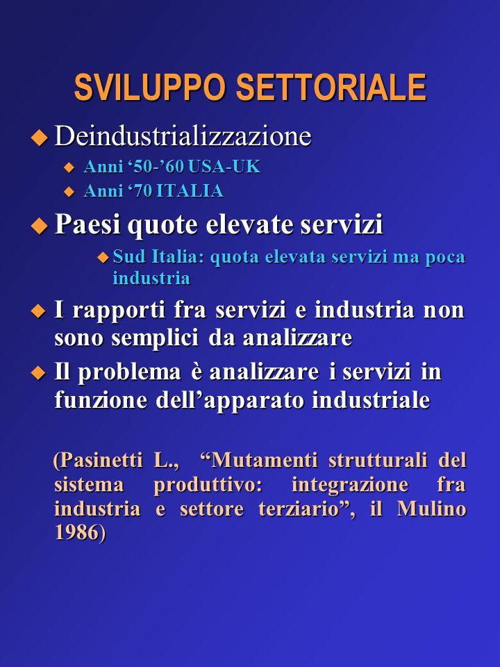 SVILUPPO SETTORIALE Deindustrializzazione Deindustrializzazione u Anni 50-60 USA-UK u Anni 70 ITALIA Paesi quote elevate servizi Paesi quote elevate s
