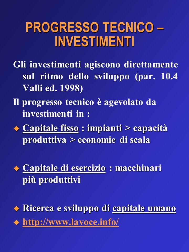 PROGRESSO TECNICO – INVESTIMENTI Gli investimenti agiscono direttamente sul ritmo dello sviluppo (par. 10.4 Valli ed. 1998) Il progresso tecnico è age