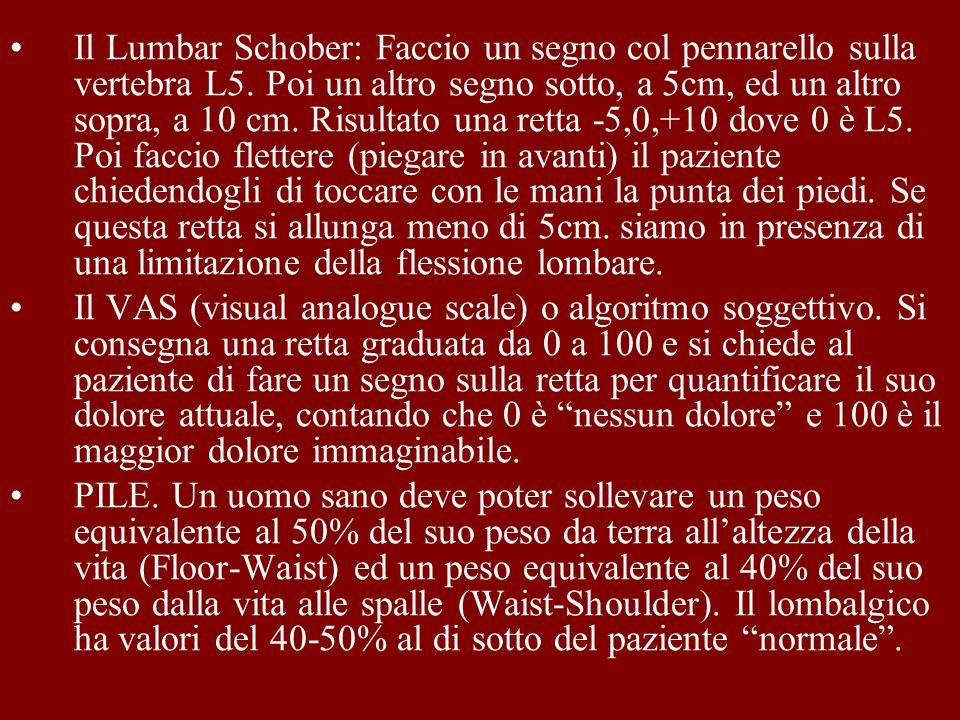 Il Lumbar Schober: Faccio un segno col pennarello sulla vertebra L5. Poi un altro segno sotto, a 5cm, ed un altro sopra, a 10 cm. Risultato una retta