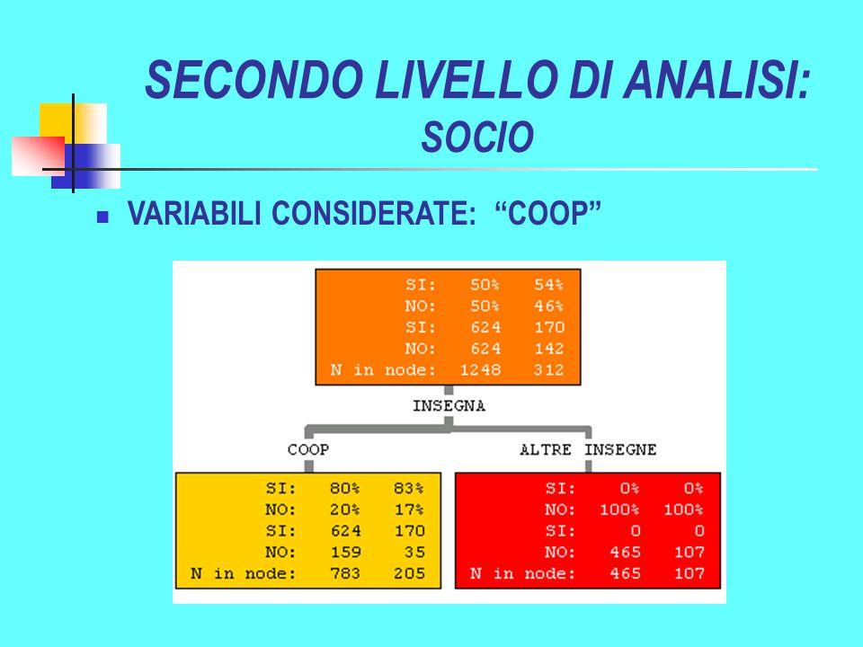 SECONDO LIVELLO DI ANALISI: SOCIO VARIABILI CONSIDERATE: COOP