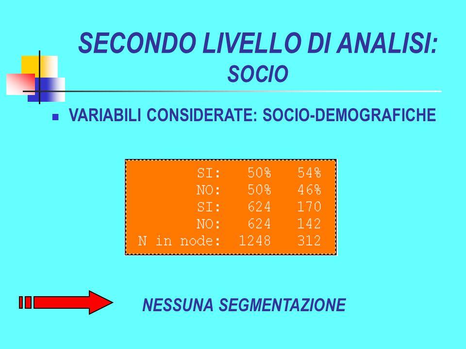 SECONDO LIVELLO DI ANALISI: SOCIO NESSUNA SEGMENTAZIONE VARIABILI CONSIDERATE: SOCIO-DEMOGRAFICHE