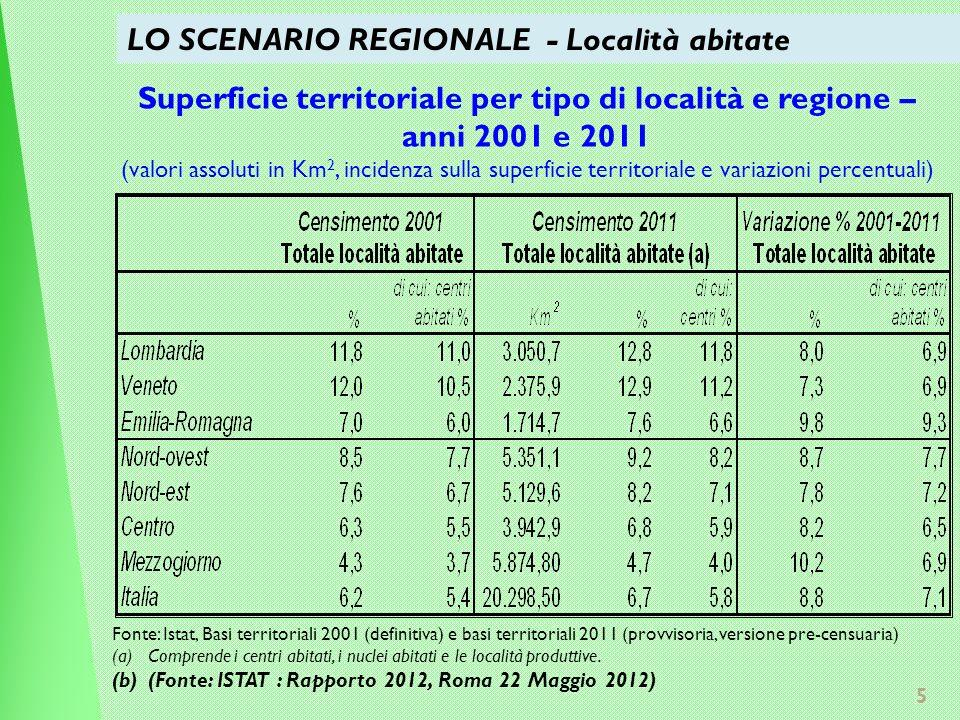 16 (SAT) e (SAU) dal 1961 al 2010: variazioni % Fonte: nostre elaborazioni su dati ISTAT, Censimenti e Censimento generale dellagricoltura 2010 - dati provvisori EMILIA-ROMAGNA