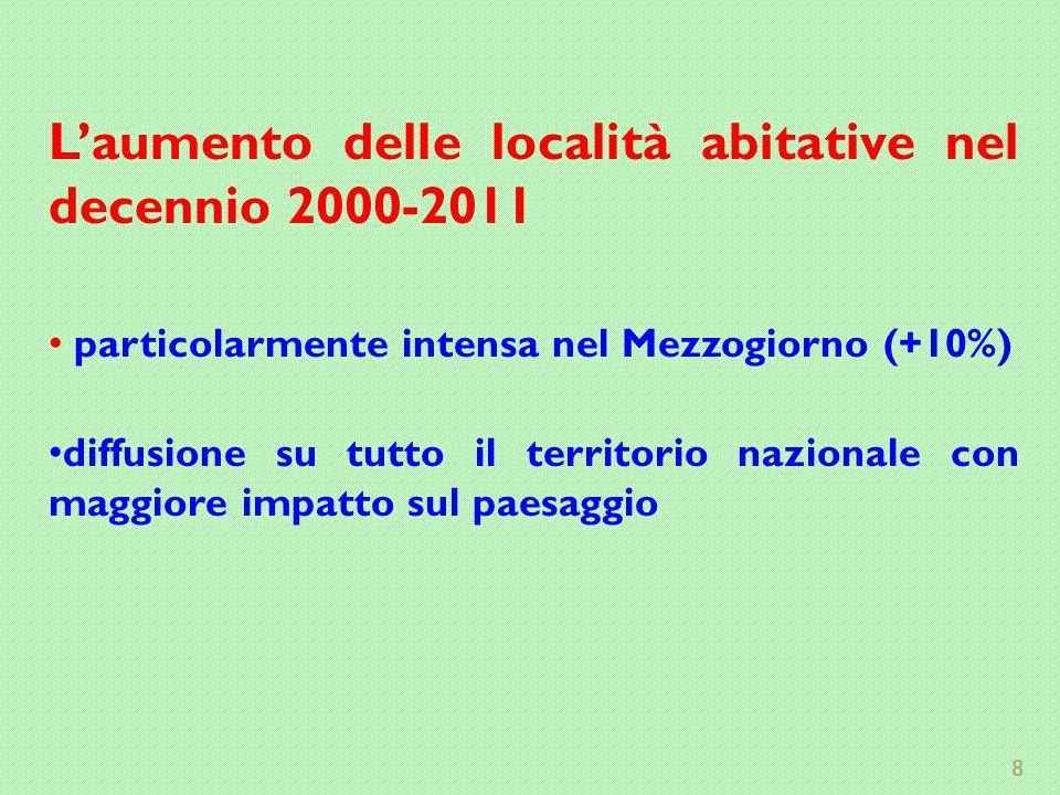 8 Laumento delle località abitative nel decennio 2000-2011 particolarmente intensa nel Mezzogiorno (+10%) diffusione su tutto il territorio nazionale con maggiore impatto sul paesaggio