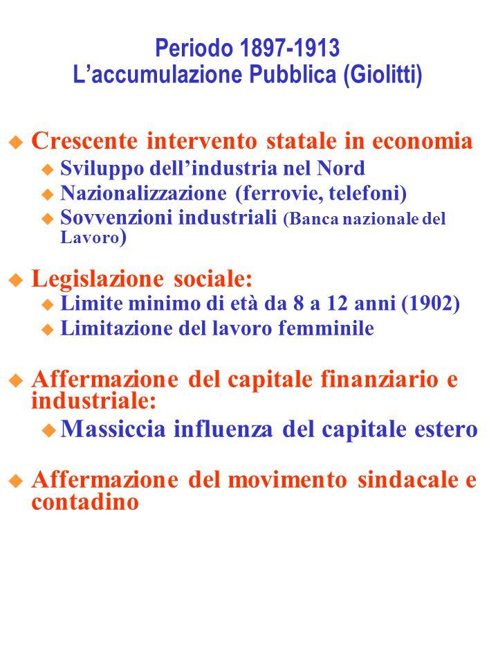Periodo 1897-1913 Laccumulazione Pubblica (Giolitti) Crescente intervento statale in economia Sviluppo dellindustria nel Nord Nazionalizzazione (ferro