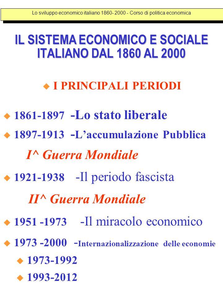 POPOLAZIONE RESIDENTE E ATTIVA IN ITALIA (1860 - 1990) Popolazione Residente Popolazione Attiva Fonte: Censimenti Istat