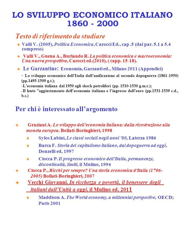LO SVILUPPO ECONOMICO ITALIANO 1860 - 2000 Testo di riferimento da studiare Valli V. (2005), Politica Economica, Carocci Ed., cap.5 (dal par. 5.1 a 5.