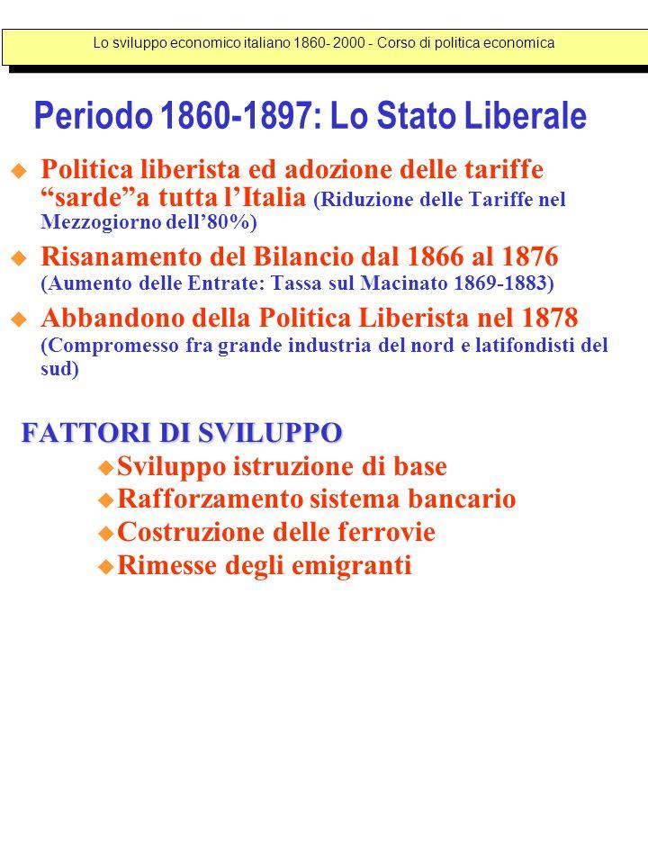 Periodo 1860-1897: Lo Stato Liberale Politica liberista ed adozione delle tariffe sardea tutta lItalia (Riduzione delle Tariffe nel Mezzogiorno dell80