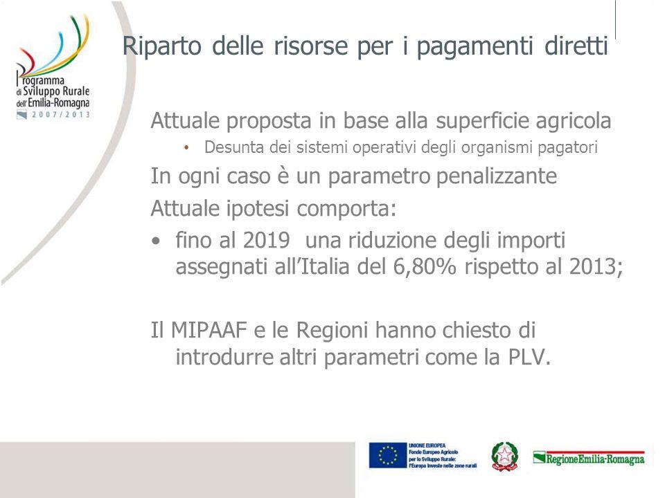 Riparto delle risorse per i pagamenti diretti Attuale proposta in base alla superficie agricola Desunta dei sistemi operativi degli organismi pagatori