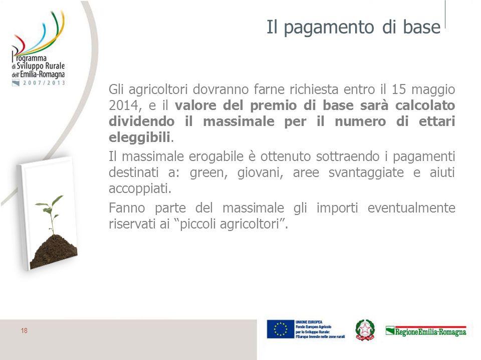 Il pagamento di base Gli agricoltori dovranno farne richiesta entro il 15 maggio 2014, e il valore del premio di base sarà calcolato dividendo il mass