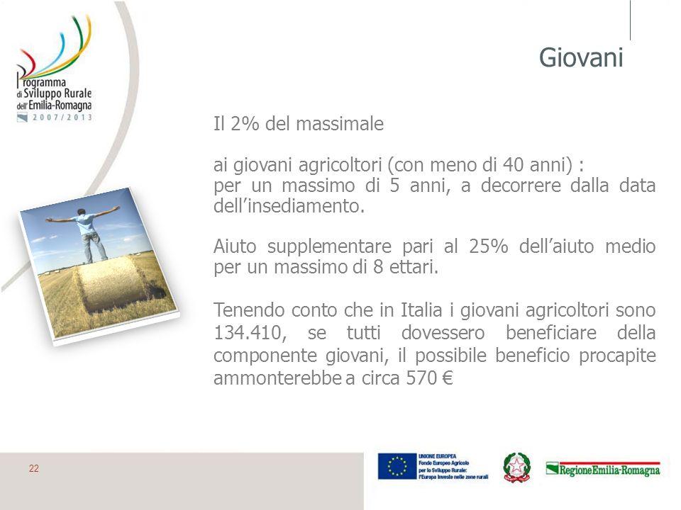 Giovani 22 Il 2% del massimale ai giovani agricoltori (con meno di 40 anni) : per un massimo di 5 anni, a decorrere dalla data dellinsediamento. Aiuto