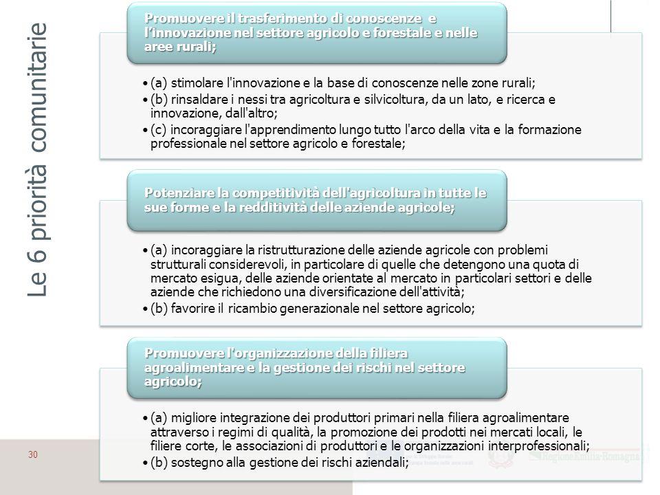 Le 6 priorità comunitarie 30 (a) stimolare l'innovazione e la base di conoscenze nelle zone rurali; (b) rinsaldare i nessi tra agricoltura e silvicolt