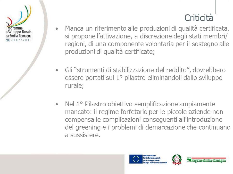 Criticità Manca un riferimento alle produzioni di qualità certificata, si propone lattivazione, a discrezione degli stati membri/ regioni, di una comp