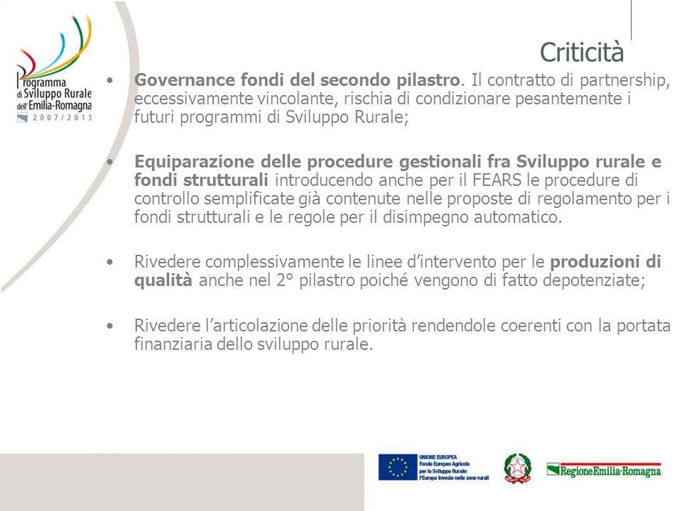 Criticità Governance fondi del secondo pilastro. Il contratto di partnership, eccessivamente vincolante, rischia di condizionare pesantemente i futuri