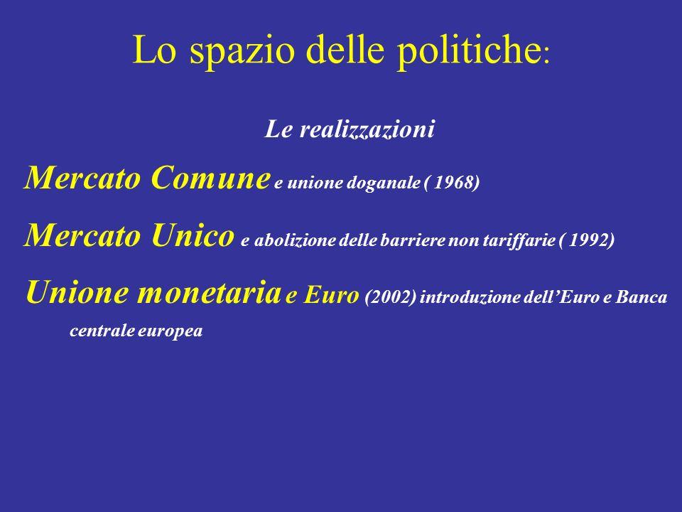 Lo spazio delle politiche : Le realizzazioni Mercato Comune e unione doganale ( 1968) Mercato Unico e abolizione delle barriere non tariffarie ( 1992) Unione monetaria e Euro (2002) introduzione dellEuro e Banca centrale europea