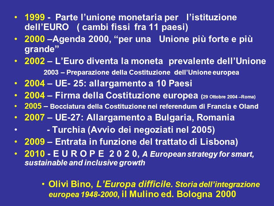 1999 - Parte lunione monetaria per listituzione dellEURO ( cambi fissi fra 11 paesi) 2000 –Agenda 2000, per una Unione più forte e più grande 2002 – LEuro diventa la moneta prevalente dellUnione 2003 – Preparazione della Costituzione dellUnione europea 2004 – UE- 25: allargamento a 10 Paesi 2004 – Firma della Costituzione europea ( 29 Ottobre 2004 –Roma) 2005 – Bocciatura della Costituzione nei referendum di Francia e Oland 2007 – UE-27: Allargamento a Bulgaria, Romania - Turchia (Avvio dei negoziati nel 2005) 2009 – Entrata in funzione del trattato di Lisbona) 2010 - E U R O P E 2 0 2 0, A European strategy for smart, sustainable and inclusive growth Olivi Bino, LEuropa difficile.