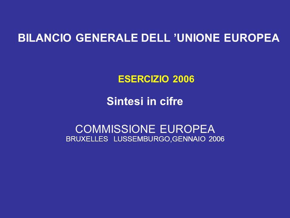BILANCIO GENERALE DELL UNIONE EUROPEA BILANCIO GENERALE DEL ESERCIZIO 2006 Sintesi in cifre COMMISSIONE EUROPEA BRUXELLES LUSSEMBURGO,GENNAIO 2006