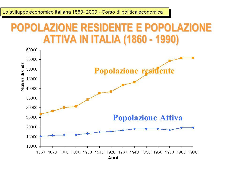 POPOLAZIONE RESIDENTE E POPOLAZIONE ATTIVA IN ITALIA (1860 - 1990) Popolazione residente Popolazione Attiva Lo sviluppo economico italiana 1860- 2000