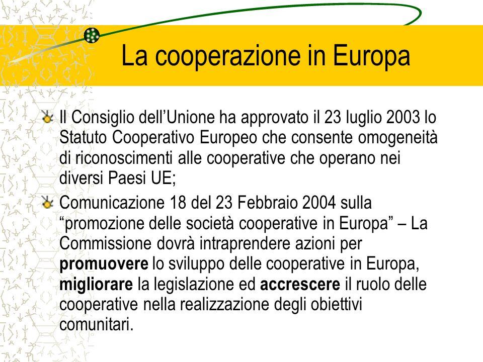 La cooperazione in Europa Il Consiglio dellUnione ha approvato il 23 luglio 2003 lo Statuto Cooperativo Europeo che consente omogeneità di riconoscime
