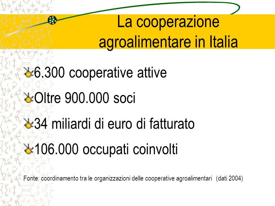 La cooperazione agroalimentare in Italia 6.300 cooperative attive Oltre 900.000 soci 34 miliardi di euro di fatturato 106.000 occupati coinvolti Fonte