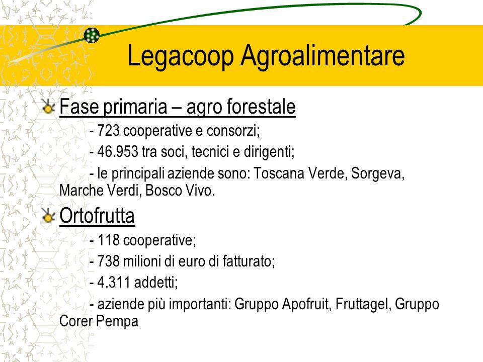 Legacoop Agroalimentare Fase primaria – agro forestale - 723 cooperative e consorzi; - 46.953 tra soci, tecnici e dirigenti; - le principali aziende sono: Toscana Verde, Sorgeva, Marche Verdi, Bosco Vivo.