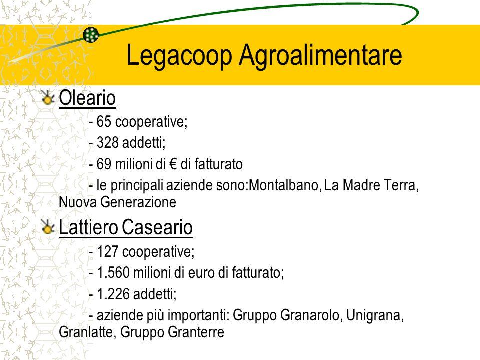 Legacoop Agroalimentare Oleario - 65 cooperative; - 328 addetti; - 69 milioni di di fatturato - le principali aziende sono:Montalbano, La Madre Terra, Nuova Generazione Lattiero Caseario - 127 cooperative; - 1.560 milioni di euro di fatturato; - 1.226 addetti; - aziende più importanti: Gruppo Granarolo, Unigrana, Granlatte, Gruppo Granterre