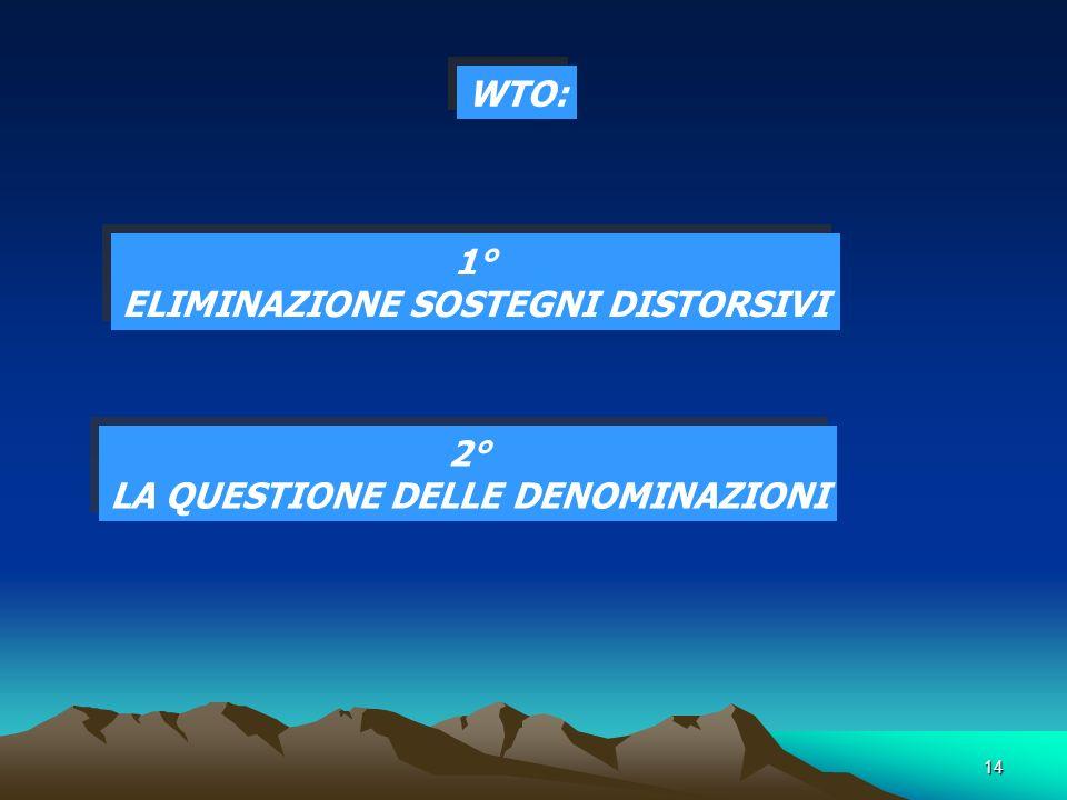 14 WTO: 1° ELIMINAZIONE SOSTEGNI DISTORSIVI 1° ELIMINAZIONE SOSTEGNI DISTORSIVI 2° LA QUESTIONE DELLE DENOMINAZIONI 2° LA QUESTIONE DELLE DENOMINAZIONI