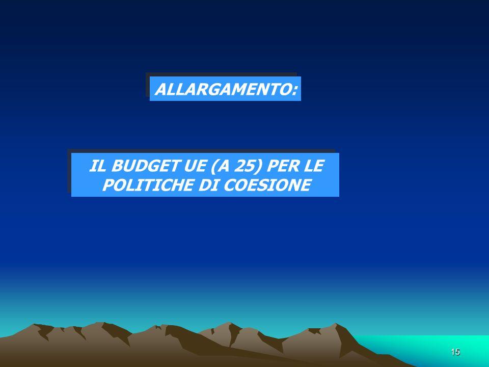 15 ALLARGAMENTO: IL BUDGET UE (A 25) PER LE POLITICHE DI COESIONE