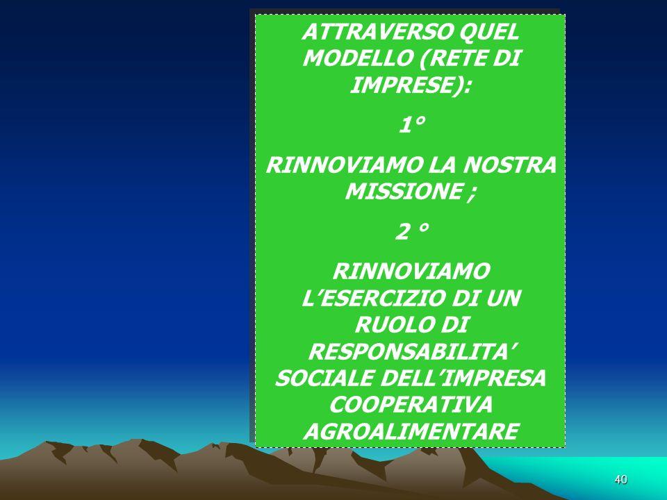 40 ATTRAVERSO QUEL MODELLO (RETE DI IMPRESE): 1° RINNOVIAMO LA NOSTRA MISSIONE ; 2 ° RINNOVIAMO LESERCIZIO DI UN RUOLO DI RESPONSABILITA SOCIALE DELLIMPRESA COOPERATIVA AGROALIMENTARE ATTRAVERSO QUEL MODELLO (RETE DI IMPRESE): 1° RINNOVIAMO LA NOSTRA MISSIONE ; 2 ° RINNOVIAMO LESERCIZIO DI UN RUOLO DI RESPONSABILITA SOCIALE DELLIMPRESA COOPERATIVA AGROALIMENTARE