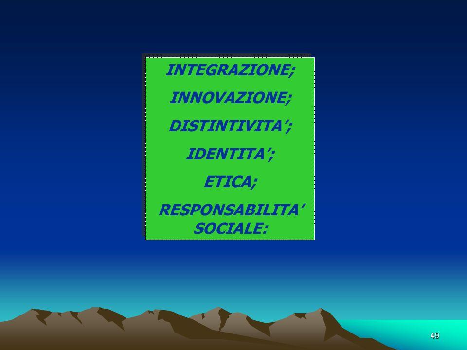 49 INTEGRAZIONE; INNOVAZIONE; DISTINTIVITA; IDENTITA; ETICA; RESPONSABILITA SOCIALE: INTEGRAZIONE; INNOVAZIONE; DISTINTIVITA; IDENTITA; ETICA; RESPONSABILITA SOCIALE: