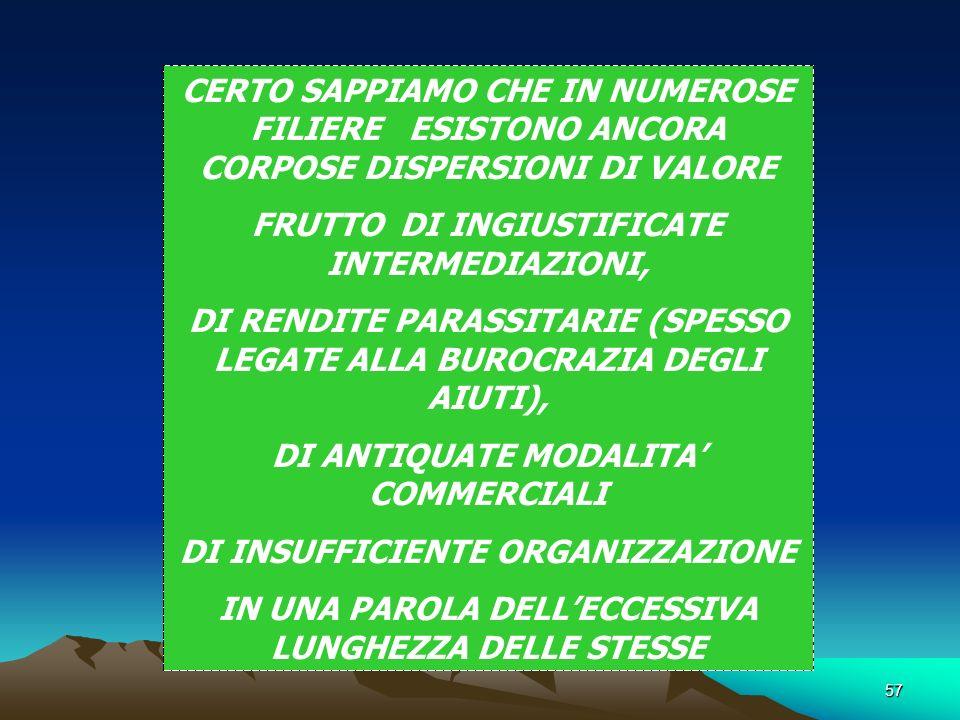57 CERTO SAPPIAMO CHE IN NUMEROSE FILIERE ESISTONO ANCORA CORPOSE DISPERSIONI DI VALORE FRUTTO DI INGIUSTIFICATE INTERMEDIAZIONI, DI RENDITE PARASSITARIE (SPESSO LEGATE ALLA BUROCRAZIA DEGLI AIUTI), DI ANTIQUATE MODALITA COMMERCIALI DI INSUFFICIENTE ORGANIZZAZIONE IN UNA PAROLA DELLECCESSIVA LUNGHEZZA DELLE STESSE