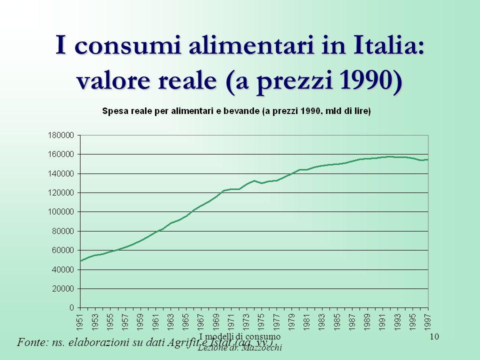 I modelli di consumo Lezione dr. Mazzocchi 10 I consumi alimentari in Italia: valore reale (a prezzi 1990) Fonte: ns. elaborazioni su dati Agrifit e I