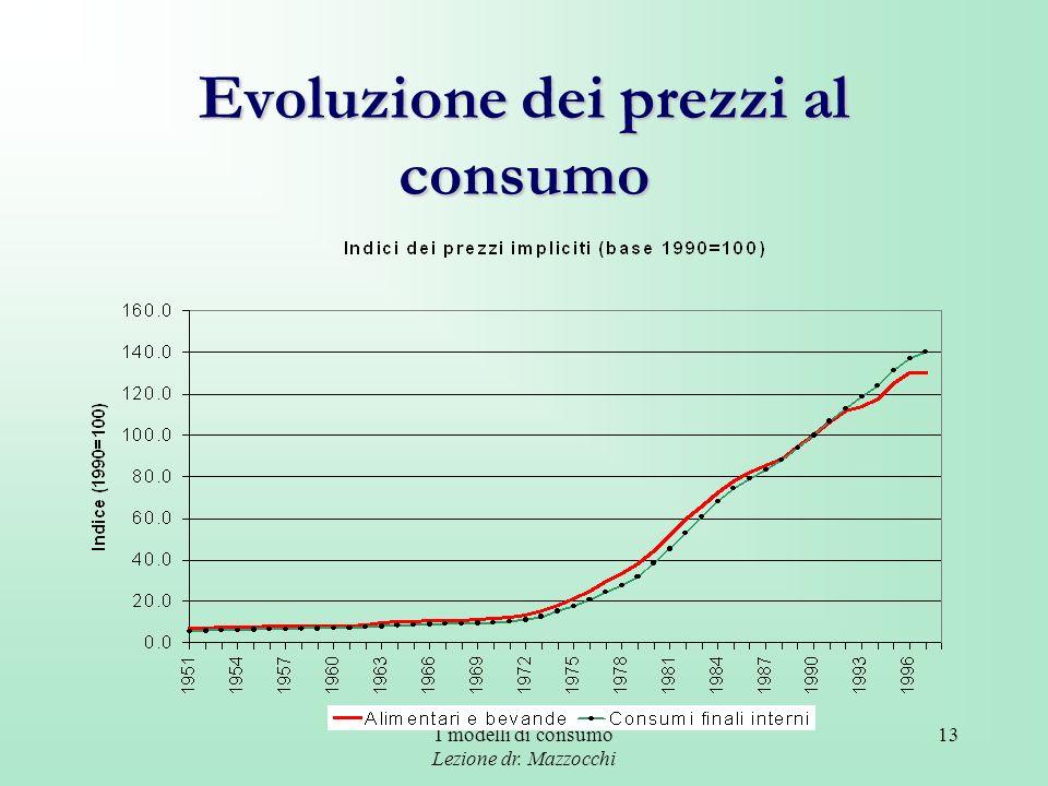 I modelli di consumo Lezione dr. Mazzocchi 13 Evoluzione dei prezzi al consumo