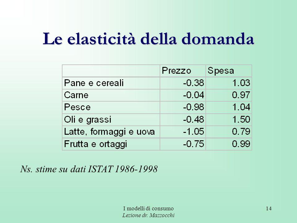 I modelli di consumo Lezione dr. Mazzocchi 14 Le elasticità della domanda Ns. stime su dati ISTAT 1986-1998
