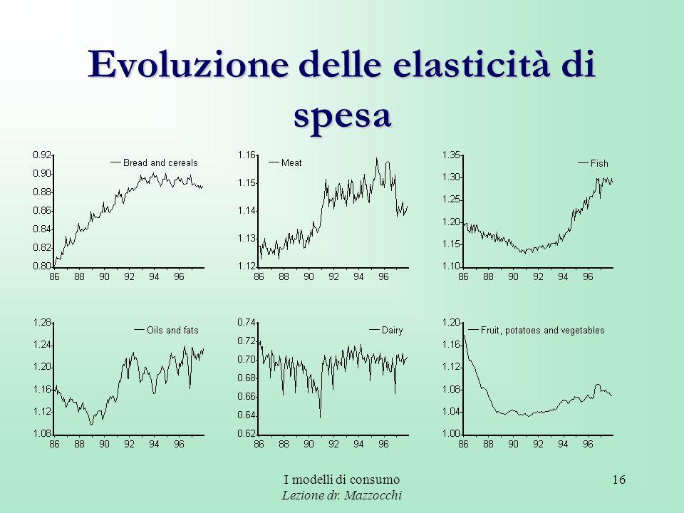 I modelli di consumo Lezione dr. Mazzocchi 16 Evoluzione delle elasticità di spesa