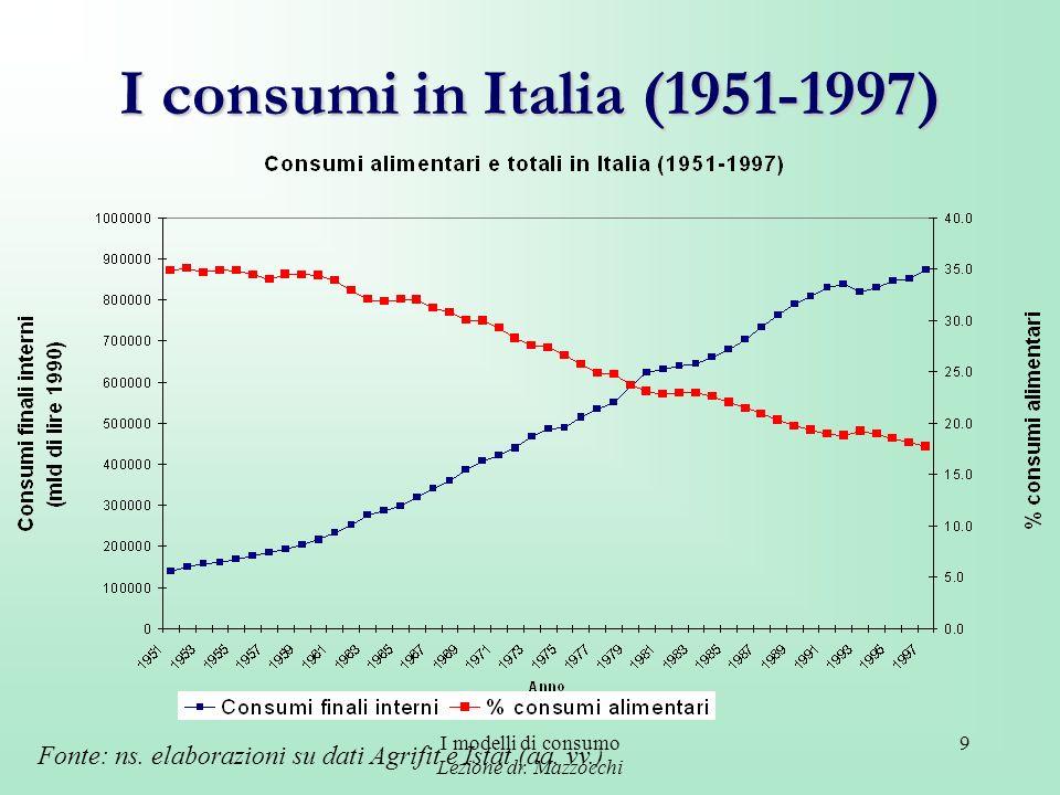 I modelli di consumo Lezione dr. Mazzocchi 9 I consumi in Italia (1951-1997) Fonte: ns. elaborazioni su dati Agrifit e Istat (aa. vv.)