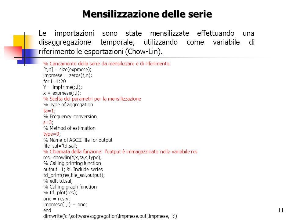 11 Mensilizzazione delle serie % Caricamento della serie da mensilizzare e di riferimento: [t,n] = size(expmese); impmese = zeros(t,n); for i=1:20 Y =