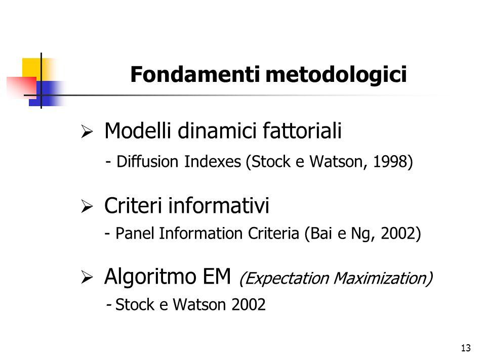 13 Fondamenti metodologici Modelli dinamici fattoriali - Diffusion Indexes (Stock e Watson, 1998) Criteri informativi - Panel Information Criteria (Ba