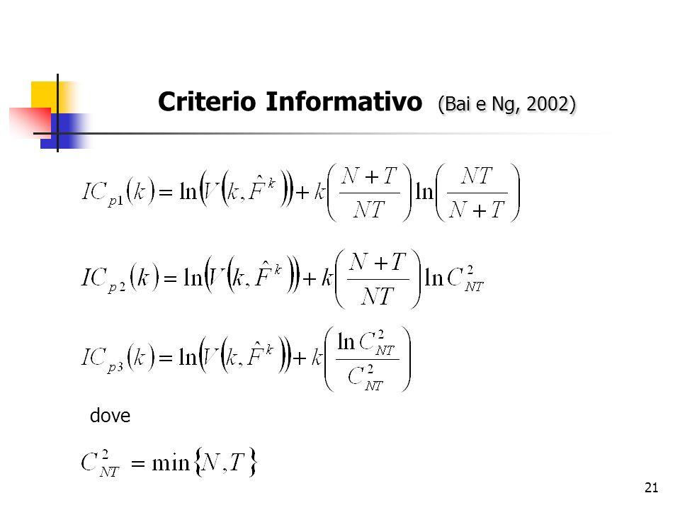 21 (Bai e Ng, 2002) Criterio Informativo (Bai e Ng, 2002) dove