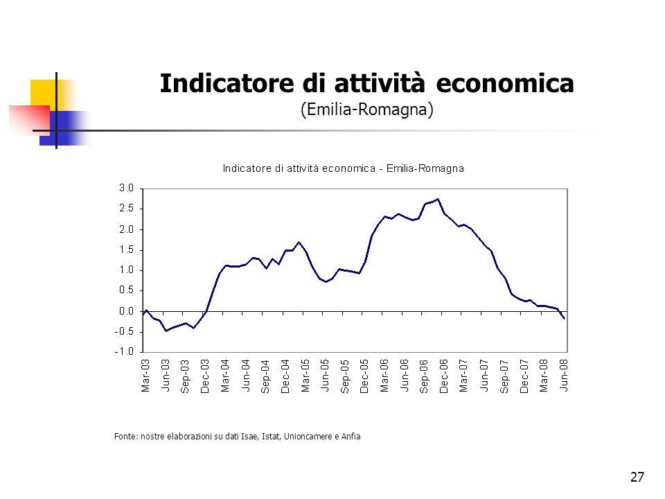 27 Indicatore di attività economica (Emilia-Romagna) Fonte: nostre elaborazioni su dati Isae, Istat, Unioncamere e Anfia