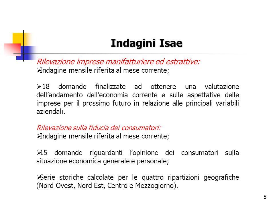 6 Dati Istat Esportazioni: Serie mensili scaricabili dal sito dellIstat; Dati disponibili dal 1991 e aggiornati con circa due mesi di ritardo rispetto alla data corrente.
