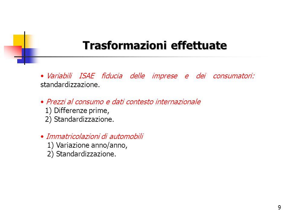 9 Trasformazioni effettuate Variabili ISAE fiducia delle imprese e dei consumatori: standardizzazione. Prezzi al consumo e dati contesto internazional