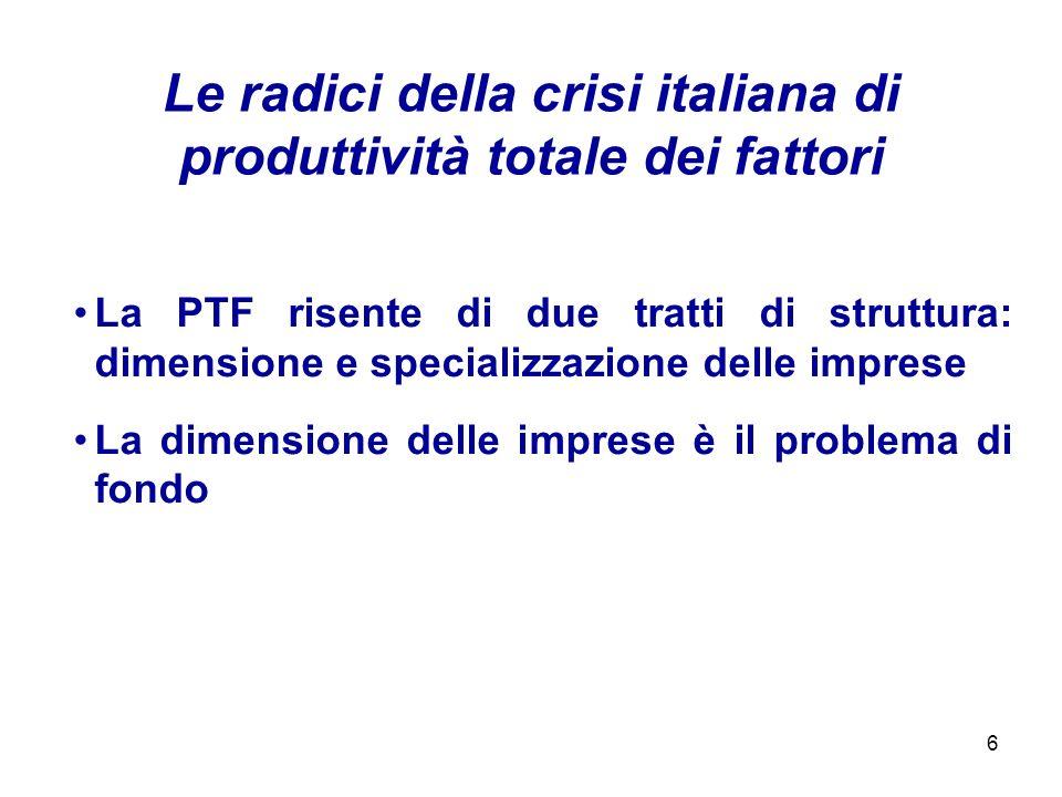 6 La PTF risente di due tratti di struttura: dimensione e specializzazione delle imprese La dimensione delle imprese è il problema di fondo Le radici della crisi italiana di produttività totale dei fattori