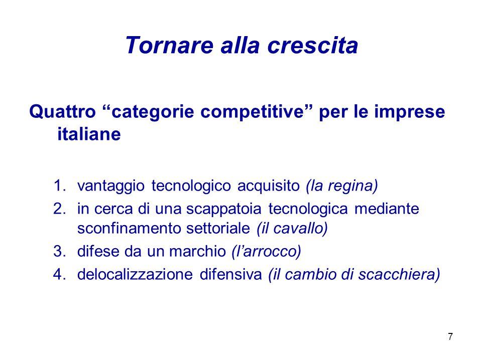 7 Tornare alla crescita Quattro categorie competitive per le imprese italiane 1.vantaggio tecnologico acquisito (la regina) 2.in cerca di una scappatoia tecnologica mediante sconfinamento settoriale (il cavallo) 3.difese da un marchio (larrocco) 4.delocalizzazione difensiva (il cambio di scacchiera)