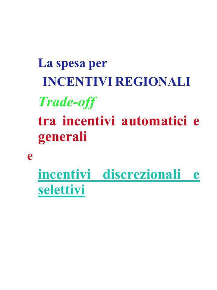 La spesa per INCENTIVI REGIONALI Trade-off tra incentivi automatici e generali e incentivi discrezionali e selettivi