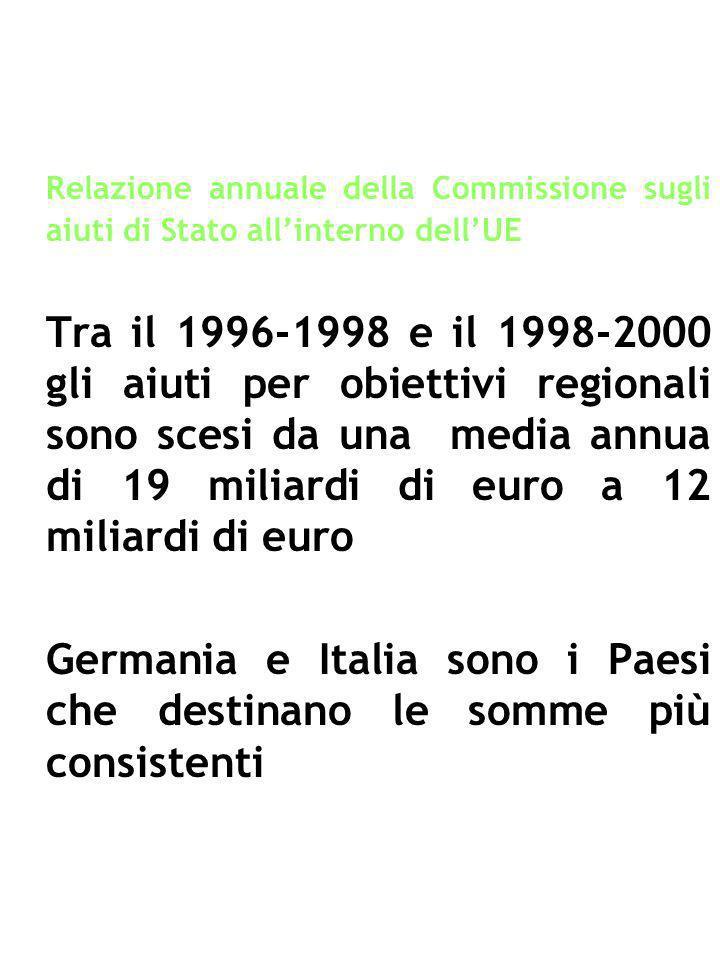 Relazione annuale della Commissione sugli aiuti di Stato allinterno dellUE Tra il 1996-1998 e il 1998-2000 gli aiuti per obiettivi regionali sono scesi da una media annua di 19 miliardi di euro a 12 miliardi di euro Germania e Italia sono i Paesi che destinano le somme più consistenti