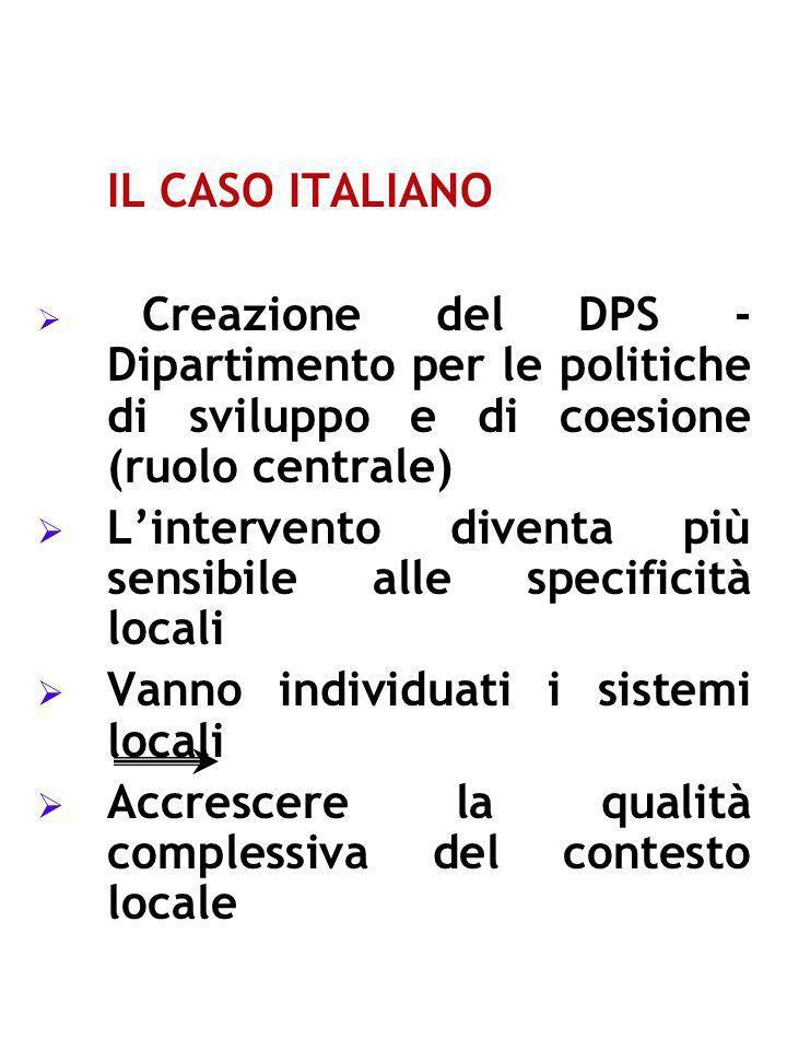 IL CASO ITALIANO Creazione del DPS - Dipartimento per le politiche di sviluppo e di coesione (ruolo centrale) Lintervento diventa più sensibile alle specificità locali Vanno individuati i sistemi locali Accrescere la qualità complessiva del contesto locale